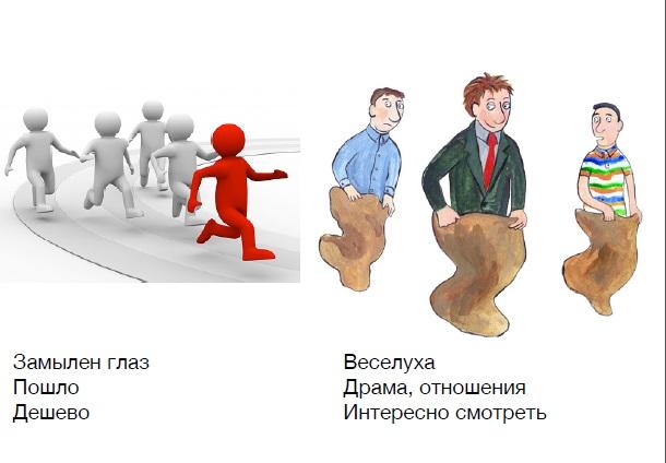 Иллюстрация справа стоит 3 т.р.